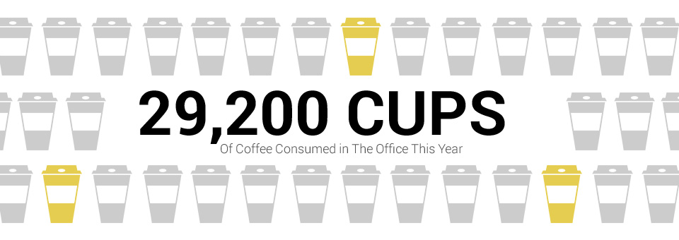 29,200 Cups of Coffee